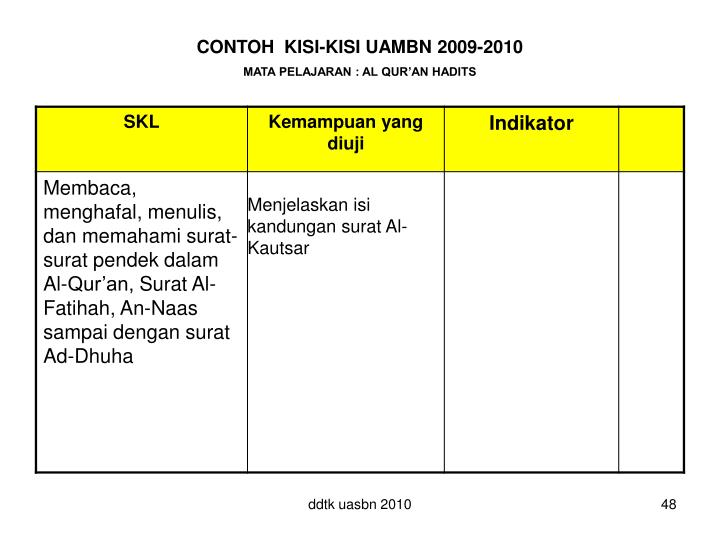 CONTOH  KISI-KISI UAMBN 2009-2010