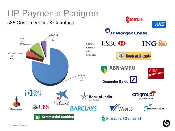 HP Payments Pedigree