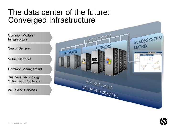 The data center of the future: