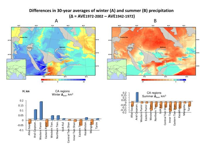 Differences in 30-year averages of winter (A) and summer (B) precipitation