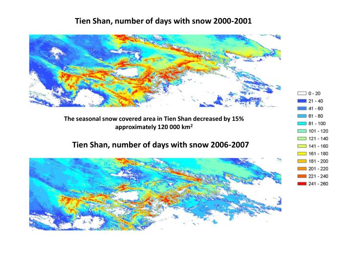 Tien Shan, number of days with snow 2000-2001