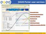 ggus portal user services