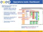 operations tools dashboard