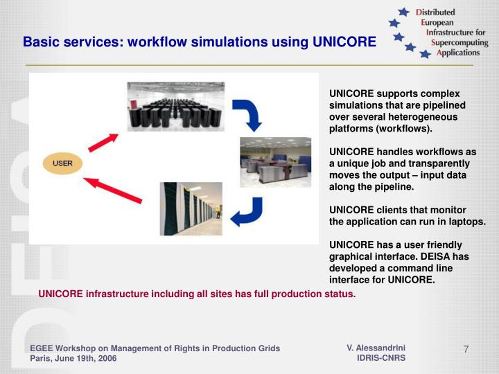 Basic services: workflow simulations using UNICORE