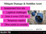 mitigate damage stabilize asset