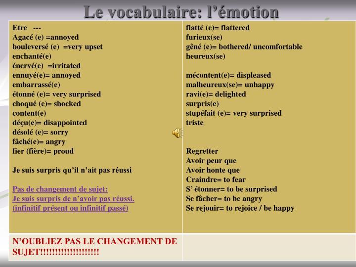 Le vocabulaire: l'émotion