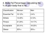 4 body fat percentage calculating the of your body that is fat