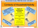 contexts of household activity