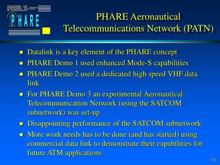 PHARE Aeronautical Telecommunications Network (PATN)