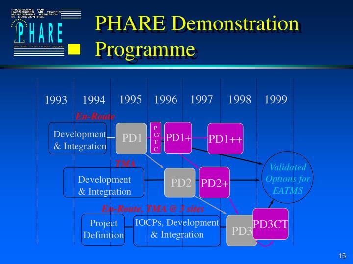 PHARE Demonstration Programme