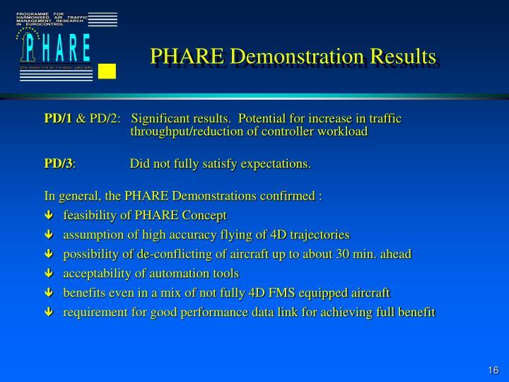 PHARE Demonstration Results