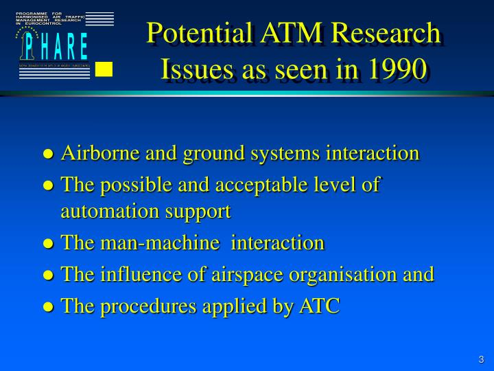 Potential atm research issues as seen in 1990