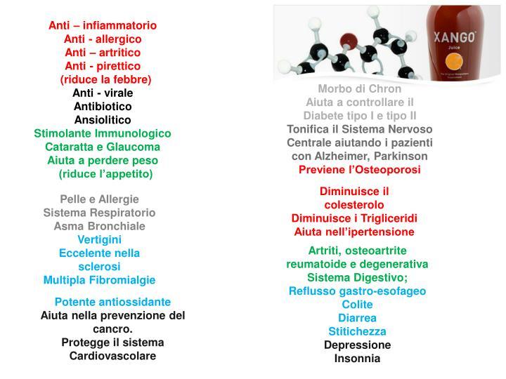 Anti – infiammatorio