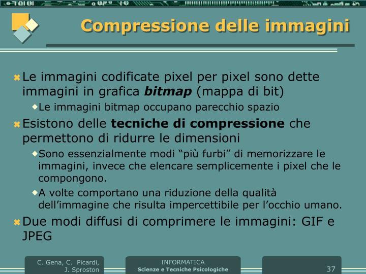 Compressione delle immagini