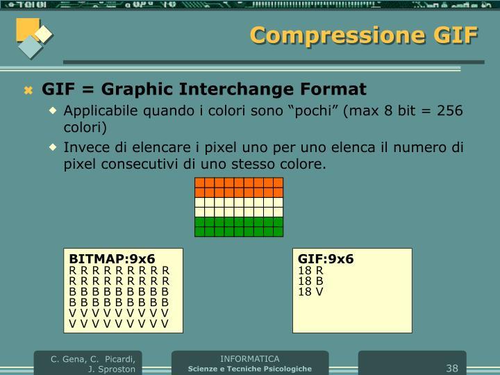 Compressione GIF