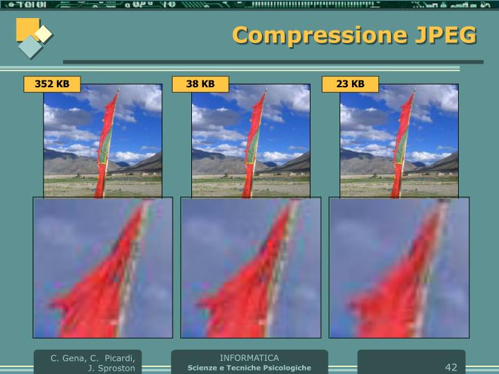 Compressione JPEG