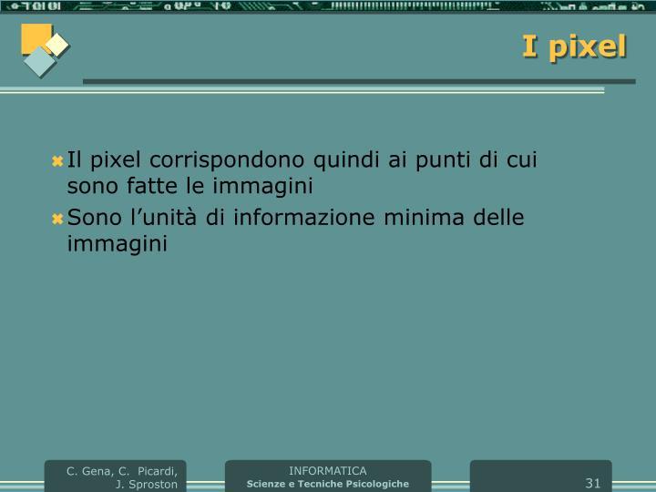 I pixel