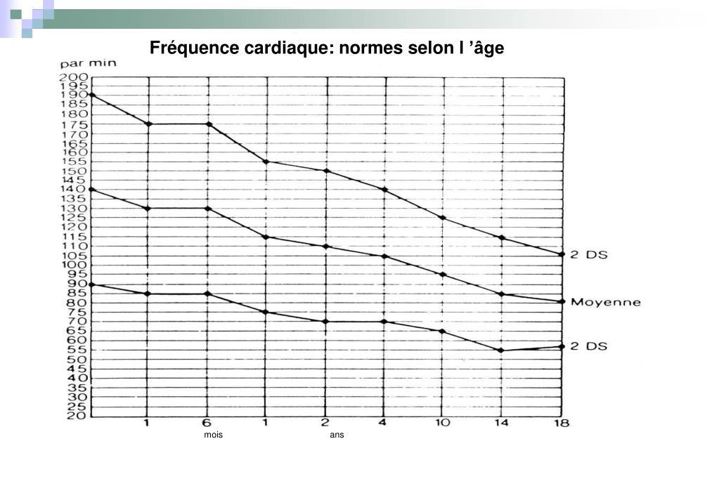 PPT - Fièvre aiguë de l'enfant Critères de gravité d'un..