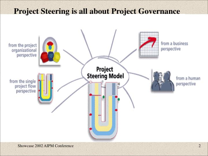 Project Steering is all about Project Governance