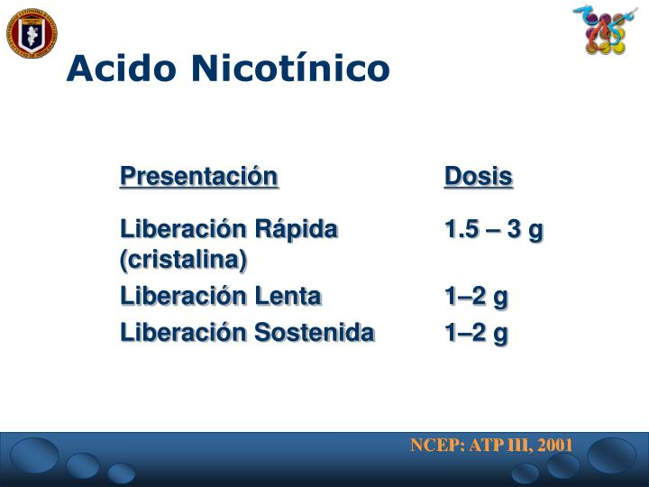 Acido Nicotínico