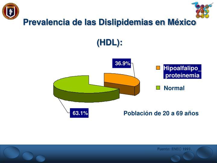 Prevalencia de las Dislipidemias en México (HDL):