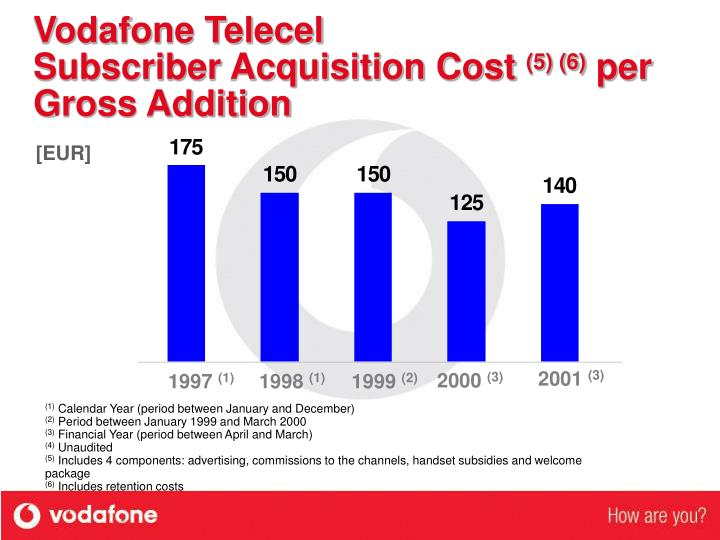 Ppt Vodafone Telecel 2001 Full Year Results 1 April 2001 To 31