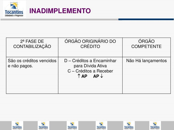 INADIMPLEMENTO