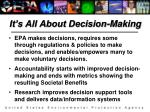 it s all about decision making