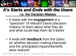 it s starts and ends with the users i e the decision makers