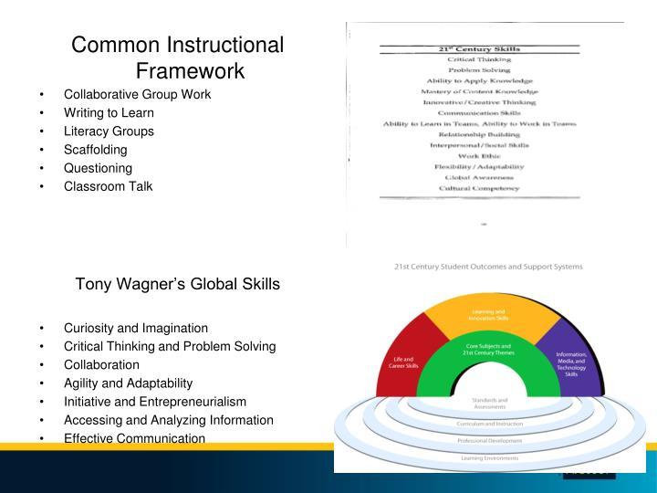 Tony Wagner's Global Skills
