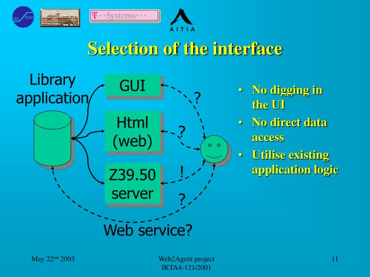 Selection of the interface