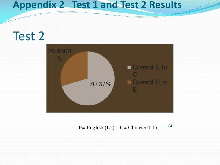 Appendix 2   Test 1 and Test 2 Results