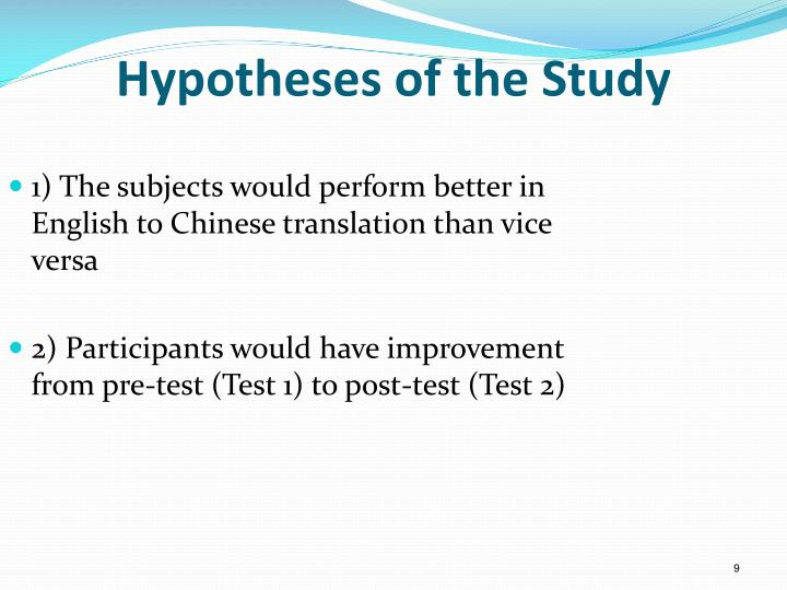 Hypotheses of the Study