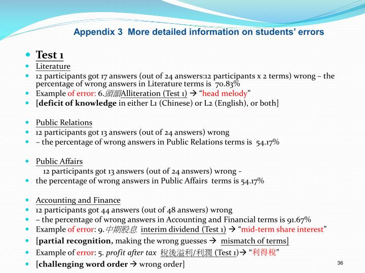 Appendix 3  More detailed information on students' errors