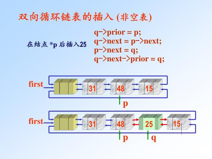 双向循环链表的插入