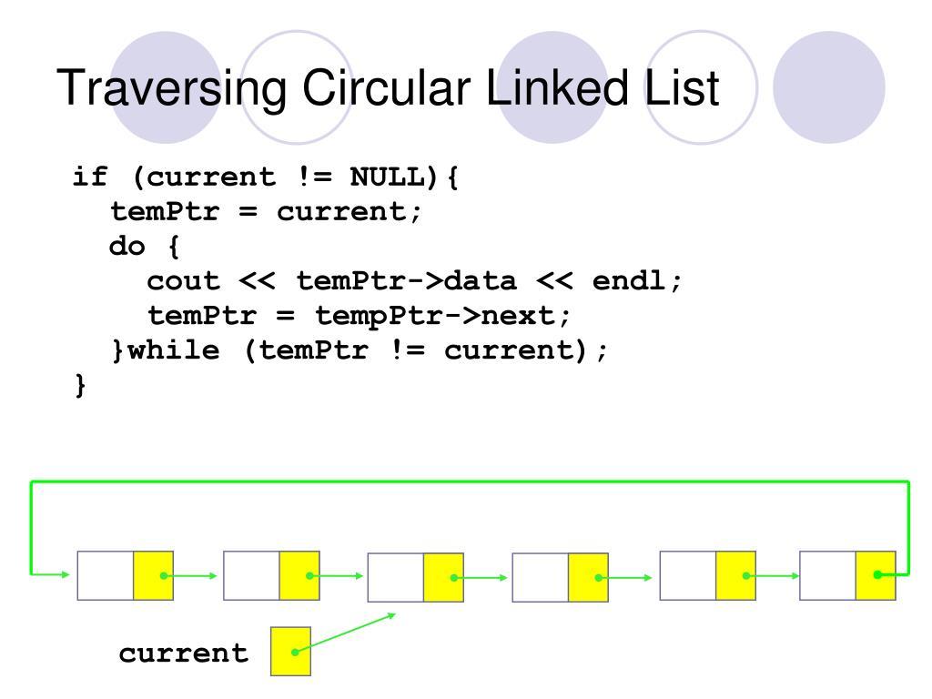 PPT - Linked List PowerPoint Presentation - ID:5563089