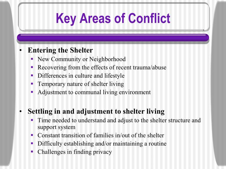 Key Areas of Conflict
