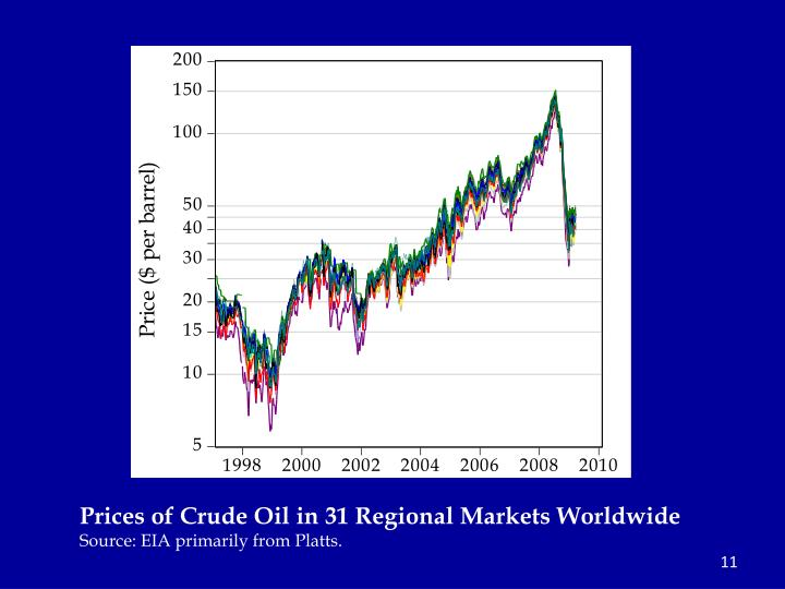 Prices of Crude Oil in 31 Regional Markets Worldwide