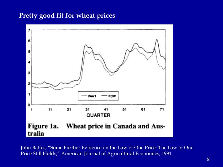 Pretty good fit for wheat prices