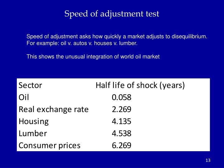 Speed of adjustment test