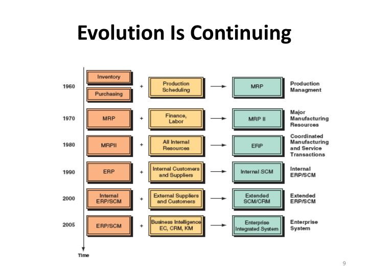 Evolution Is Continuing