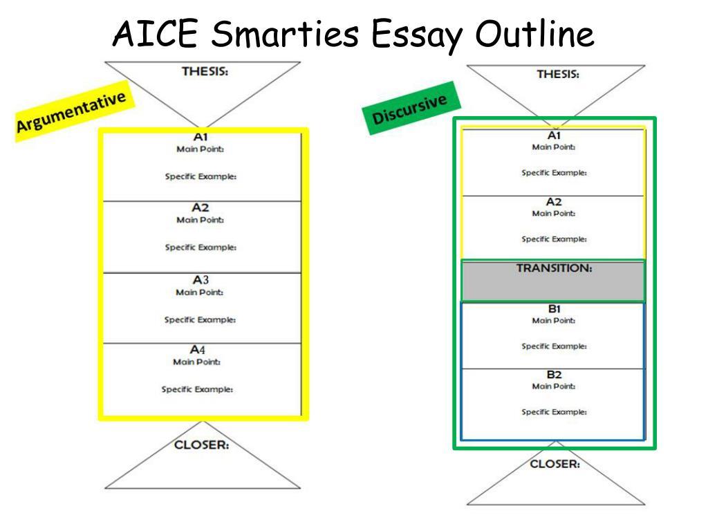 General paper essay