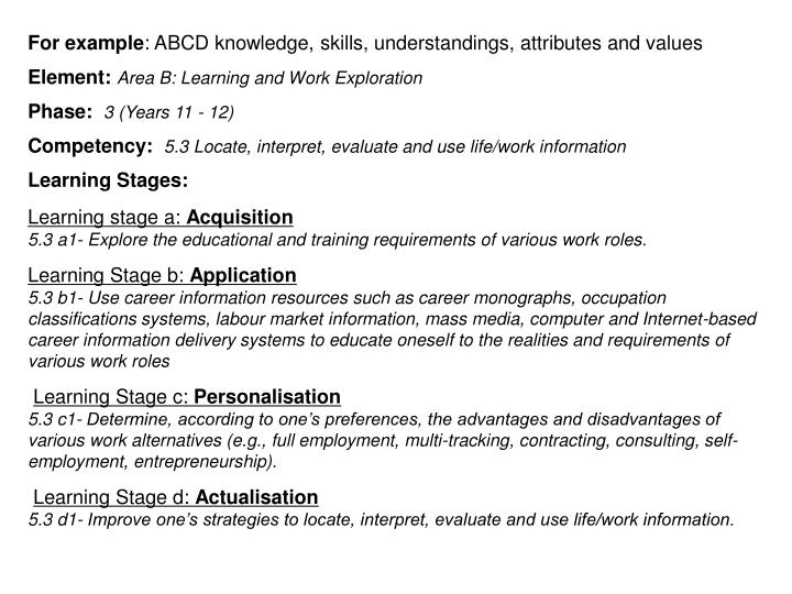 Ppt australian blueprint for career development powerpoint for example abcd knowledge skills understandings malvernweather Gallery