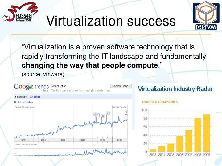 Virtualization success