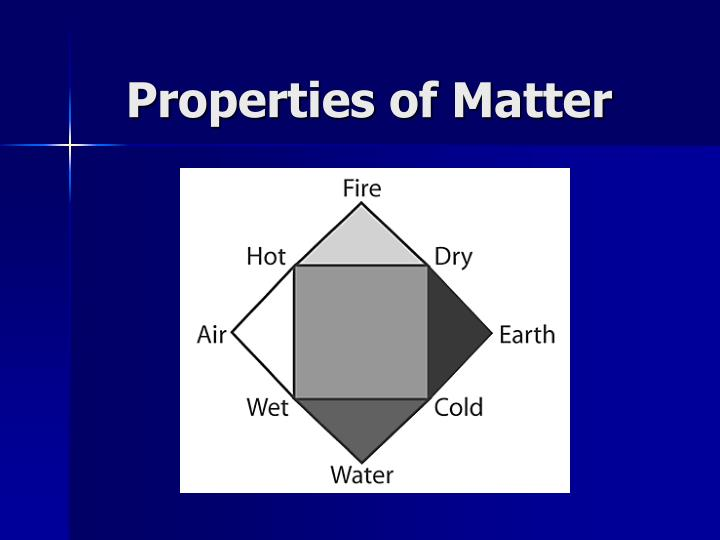 properties of matter Properties of matter introduction in a nutshell simply put, chemistry is the science of stuff by stuff, we mean anything that takes up some amount of space in a nutshell (or perhaps a legume shell), chemistry is a branch of science that revolves around one simple little word: matter.