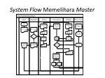 system flow memelihara master