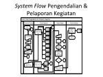 system flow pengendalian pelaporan kegiatan