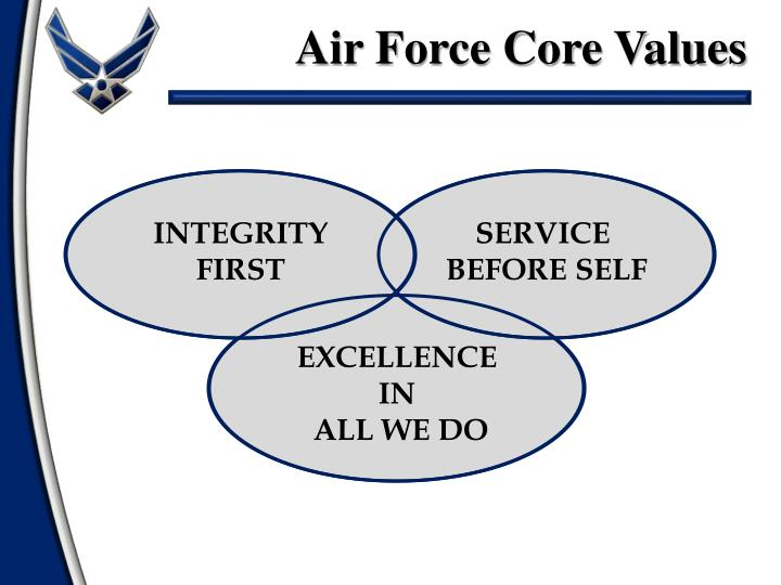 "air force core values The core values identify the attributes all airmen should live all air force personnel must possess integrity first at the same time, a person's ""self"" must take."