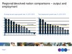 regional devolved nation comparisons output and employment