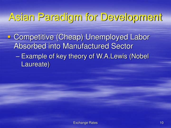Asian Paradigm for Development